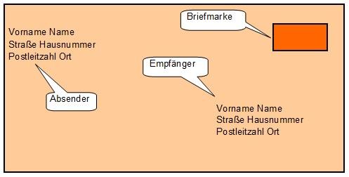 Briefe Im Deutschunterricht