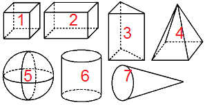 mathematische körper